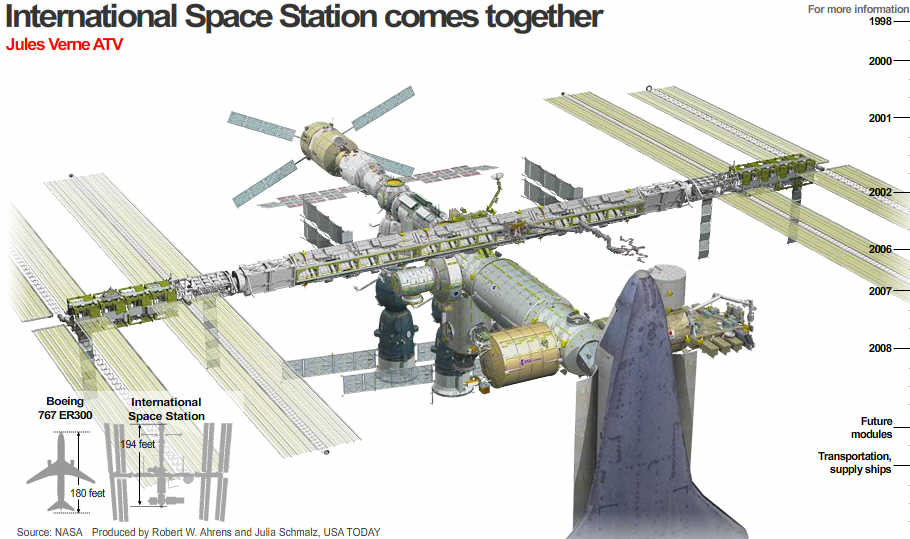 large space station mir diagram - photo #43